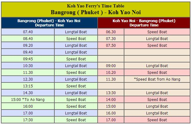 Boat Timetable Koh Yao islands